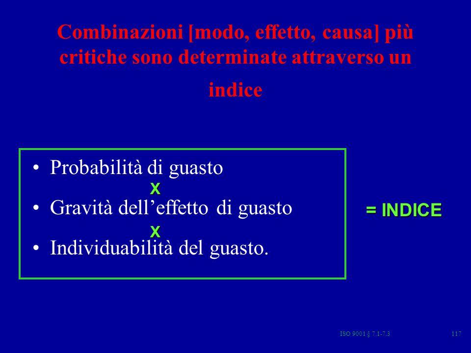 Gravità dell'effetto di guasto Individuabilità del guasto.