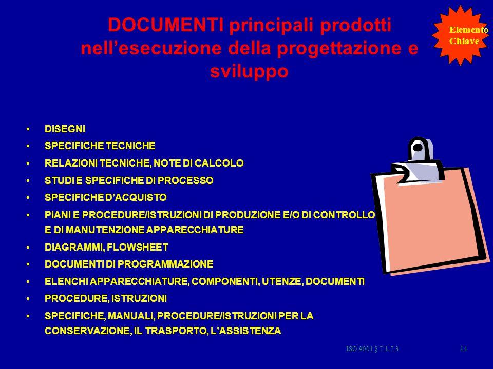 DOCUMENTI principali prodotti nell'esecuzione della progettazione e sviluppo