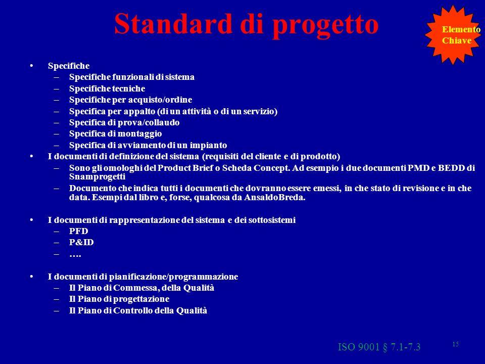 Standard di progetto ISO 9001 § 7.1-7.3 Elemento Chiave Specifiche