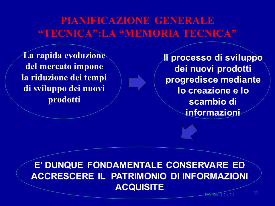 PIANIFICAZIONE GENERALE TECNICA :LA MEMORIA TECNICA