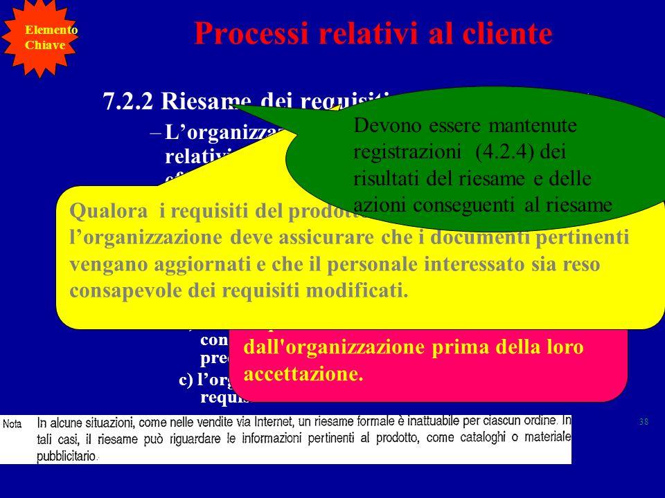 Processi relativi al cliente