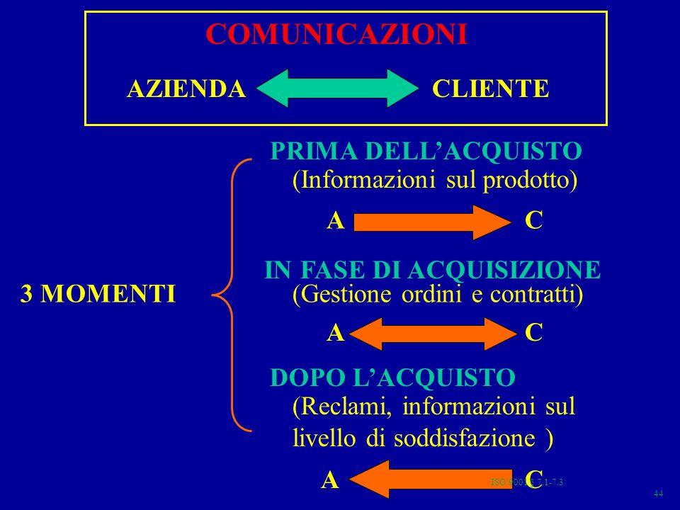 COMUNICAZIONI AZIENDA CLIENTE PRIMA DELL'ACQUISTO