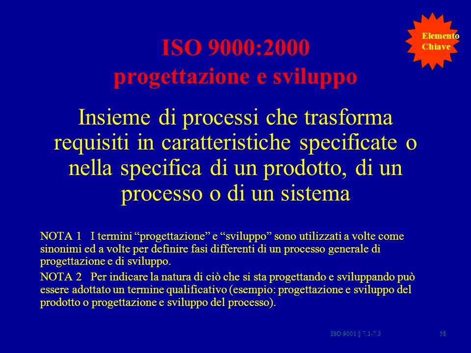 ISO 9000:2000 progettazione e sviluppo