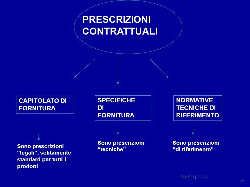 PRESCRIZIONI CONTRATTUALI CAPITOLATO DI FORNITURA SPECIFICHE DI