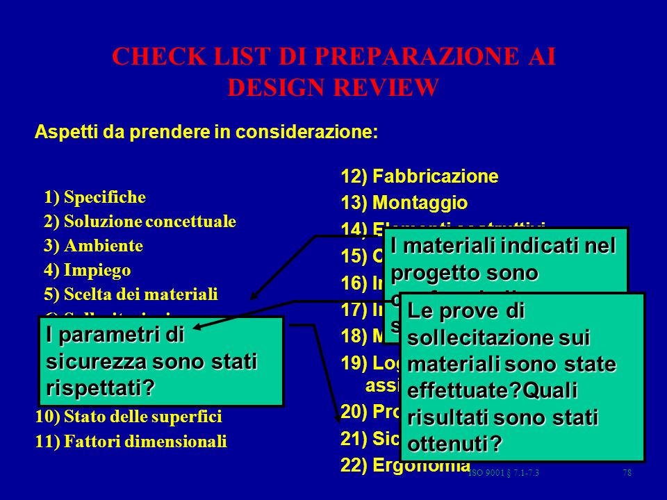 CHECK LIST DI PREPARAZIONE AI DESIGN REVIEW