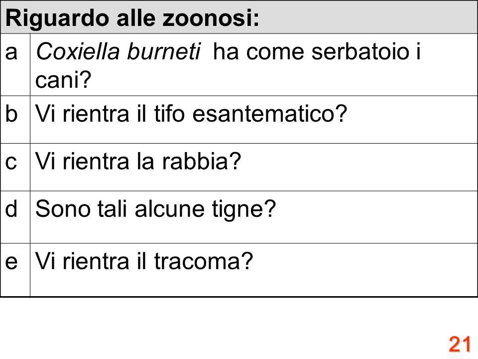 Riguardo alle zoonosi:
