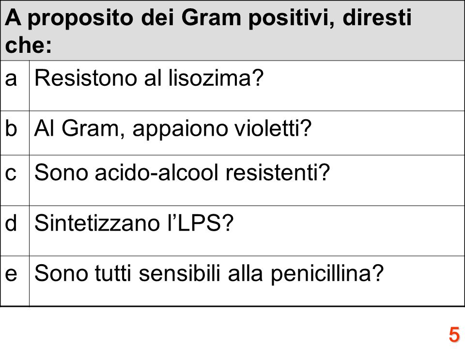 A proposito dei Gram positivi, diresti che: