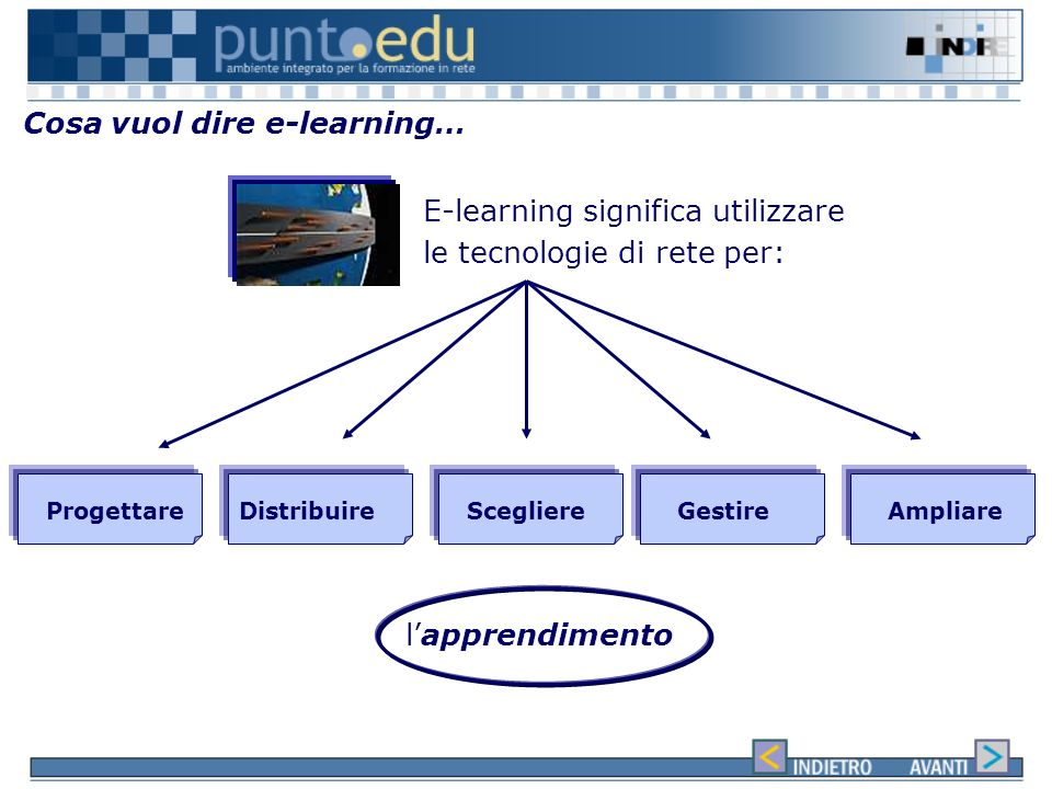 Cosa vuol dire e-learning…