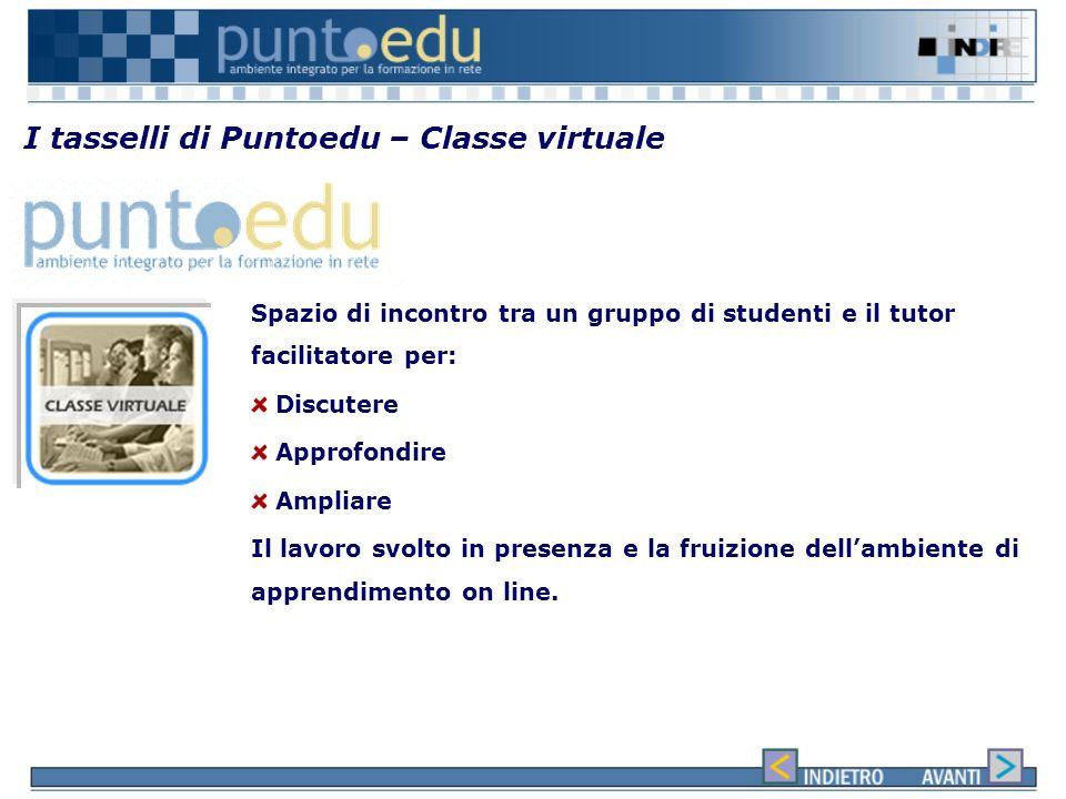 I tasselli di Puntoedu – Classe virtuale