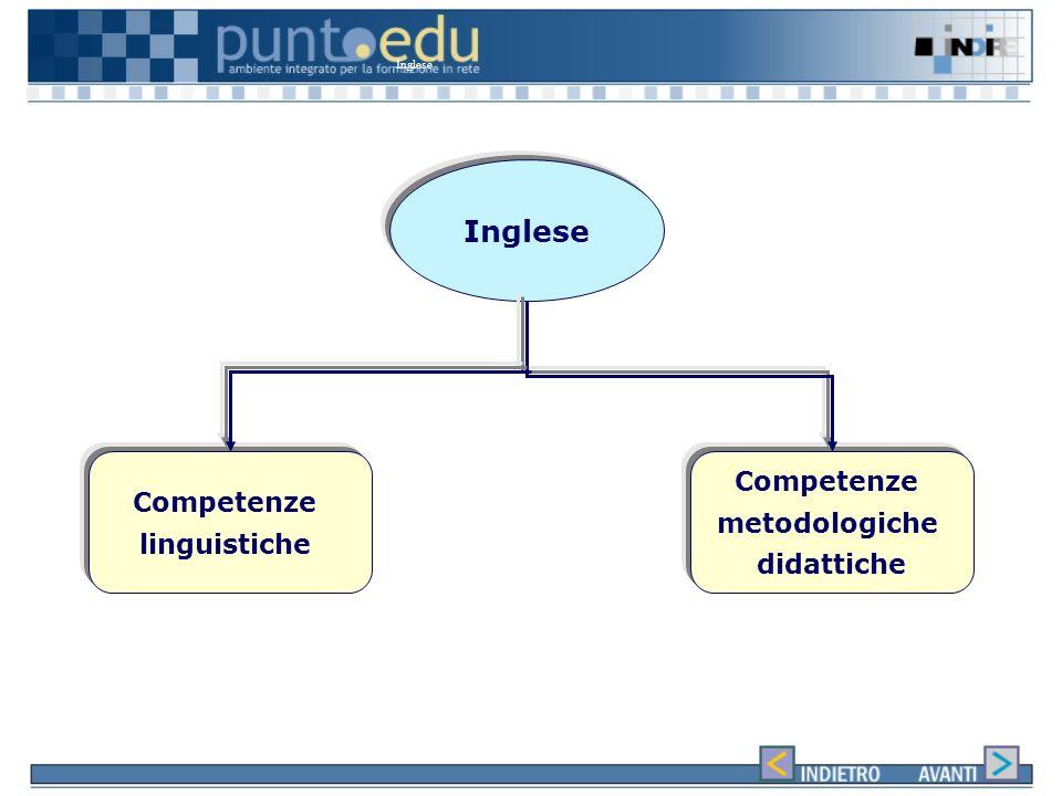 Competenze linguistiche Competenze metodologiche didattiche