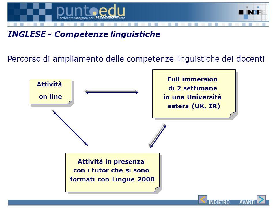 INGLESE - Competenze linguistiche