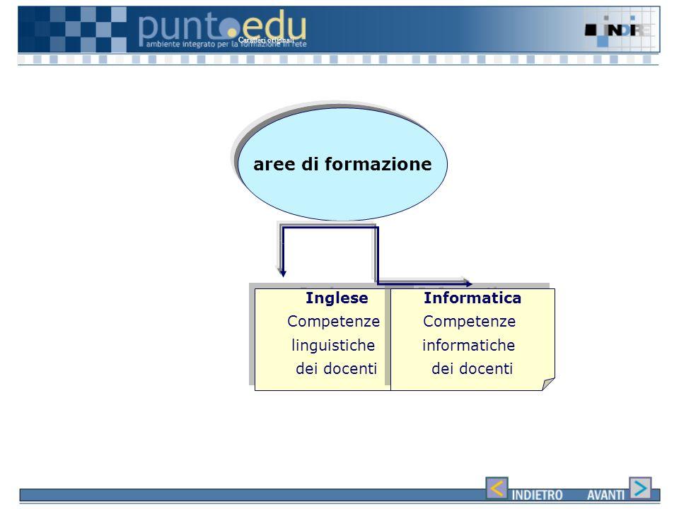 aree di formazione Inglese Competenze linguistiche dei docenti