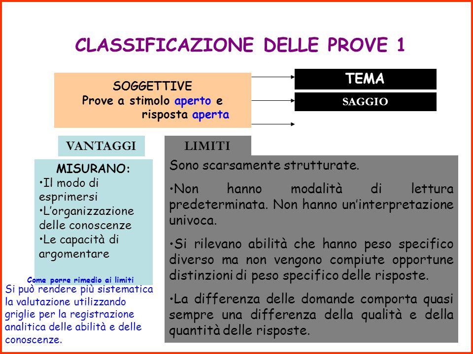 CLASSIFICAZIONE DELLE PROVE 1 Prove a stimolo aperto e