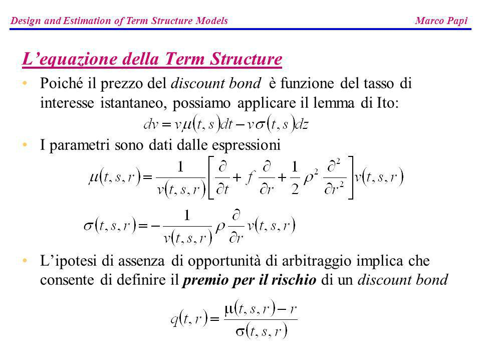Term Structure Dynamics of Interest Rates