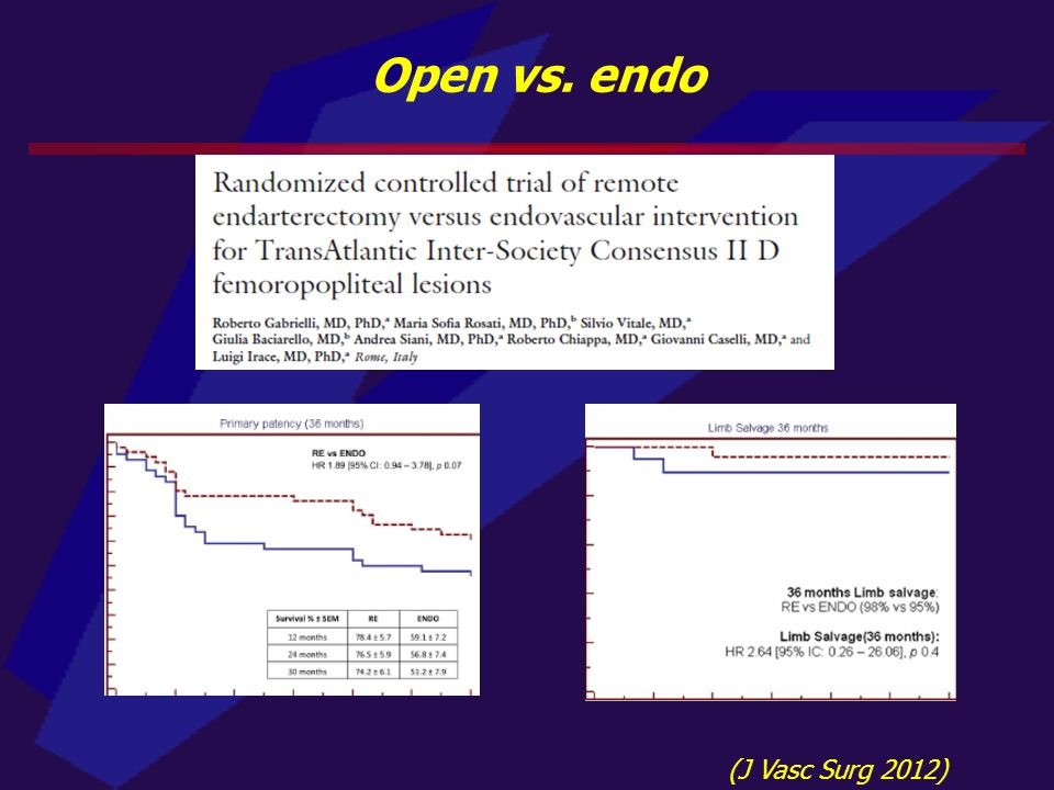 Open vs. endo (J Vasc Surg 2012)
