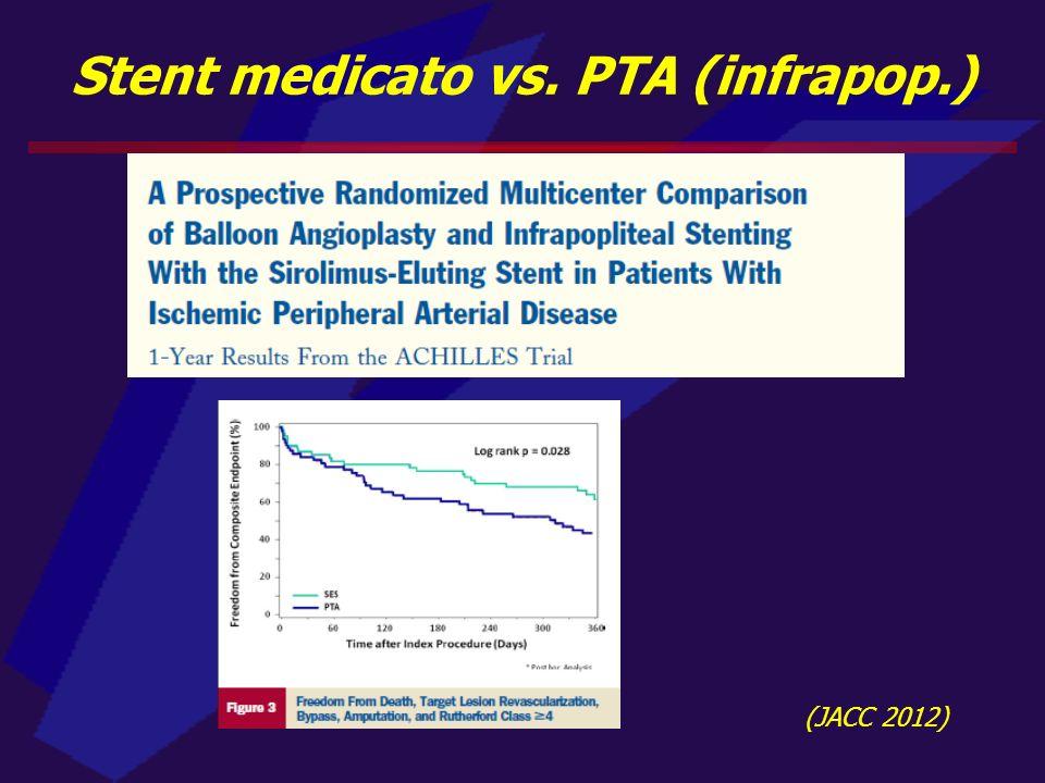 Stent medicato vs. PTA (infrapop.)