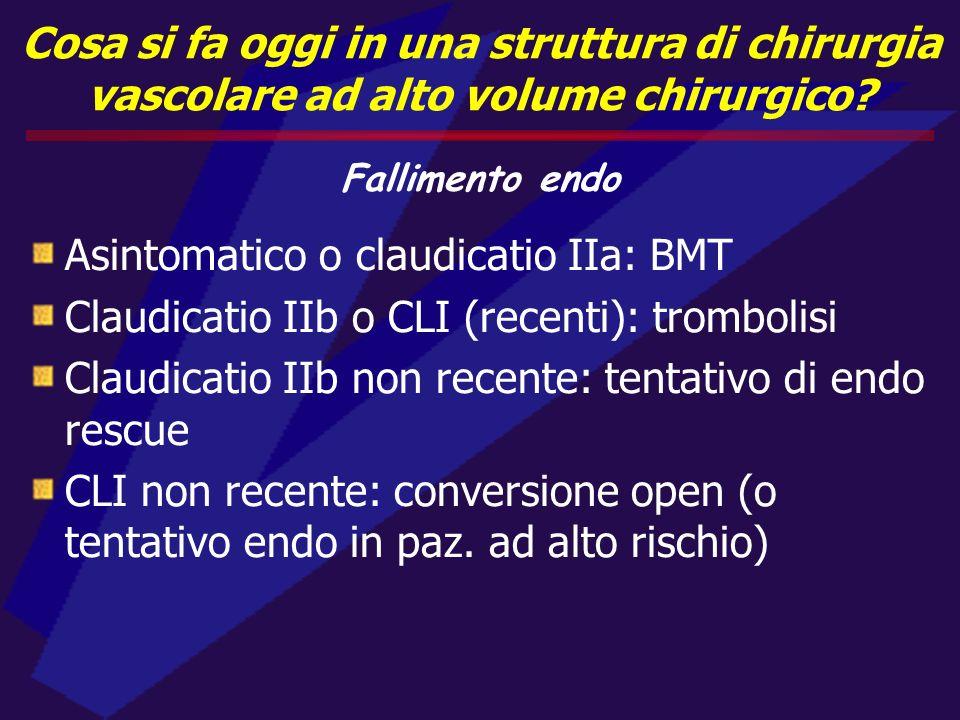 Asintomatico o claudicatio IIa: BMT