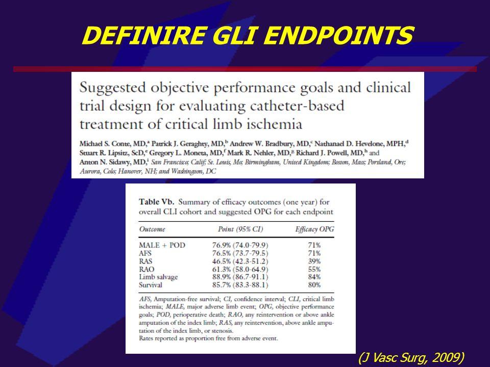 DEFINIRE GLI ENDPOINTS