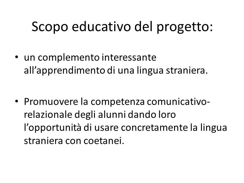 Scopo educativo del progetto: