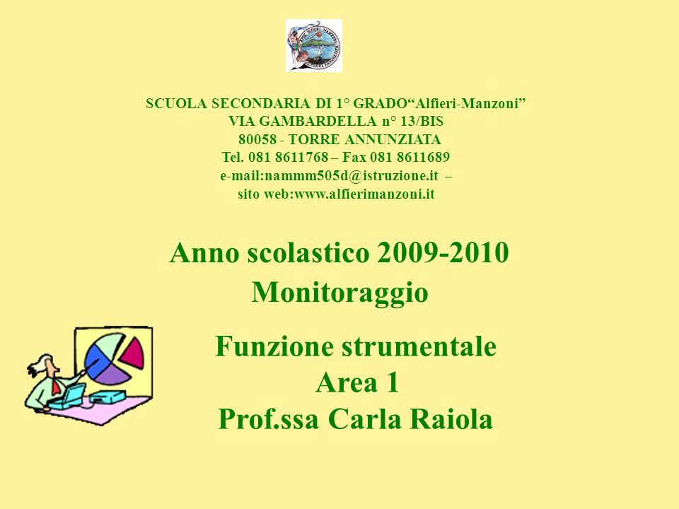 Anno scolastico 2009-2010 Monitoraggio