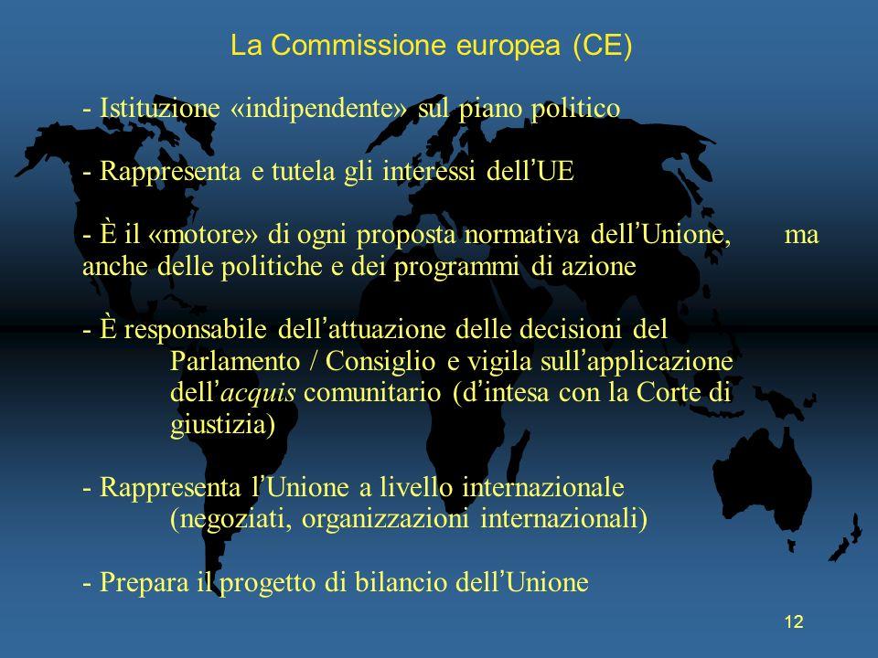 La Commissione europea (CE)