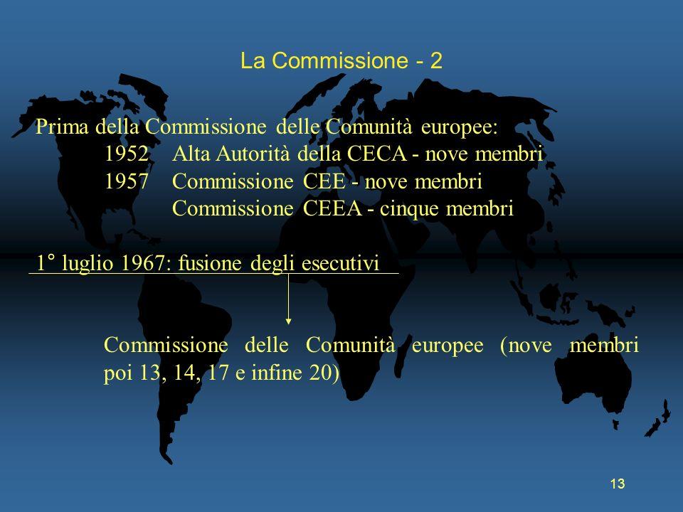 La Commissione - 2 Prima della Commissione delle Comunità europee: 1952 Alta Autorità della CECA - nove membri.