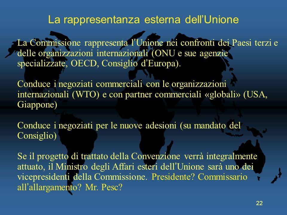 La rappresentanza esterna dell'Unione