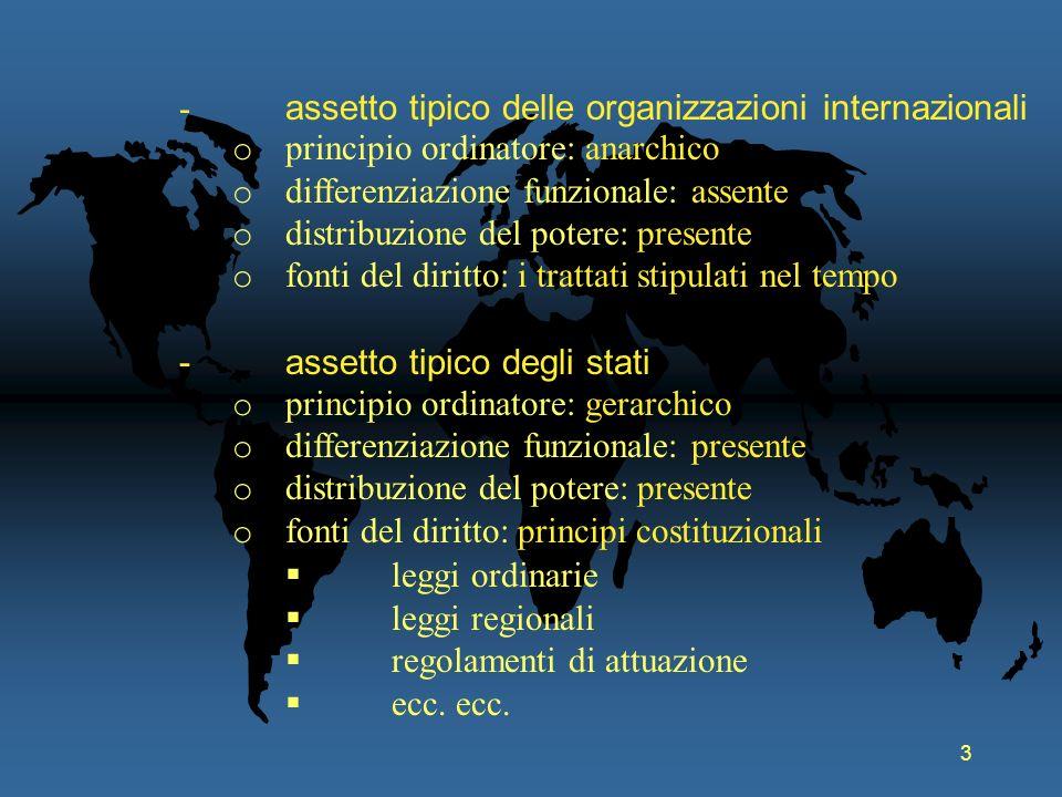 - assetto tipico delle organizzazioni internazionali