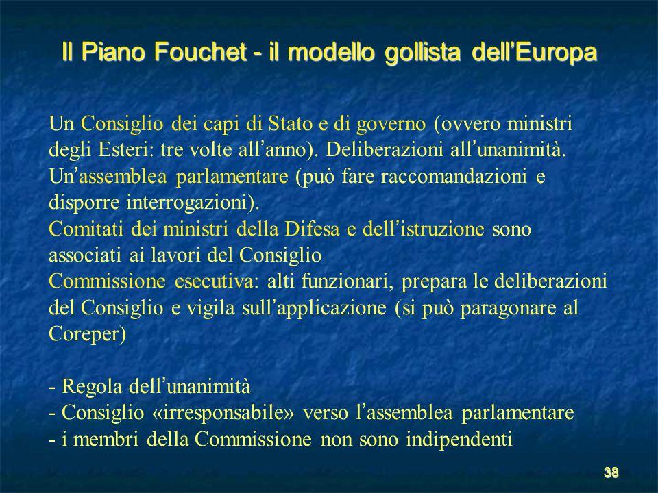 Il Piano Fouchet - il modello gollista dell'Europa