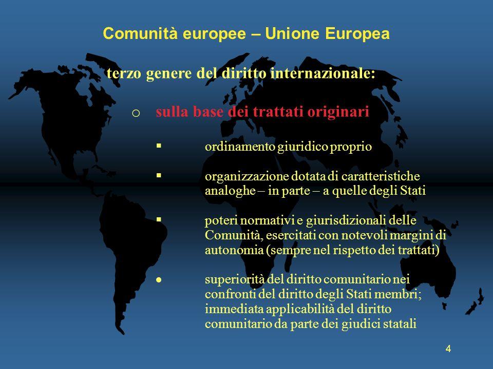 Comunità europee – Unione Europea