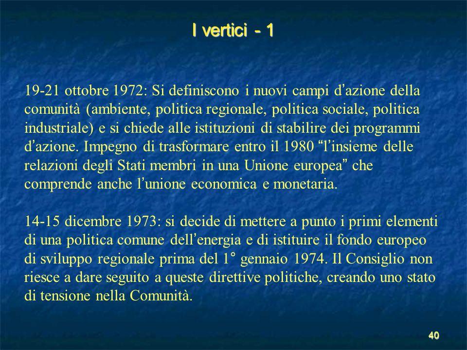 I vertici - 1
