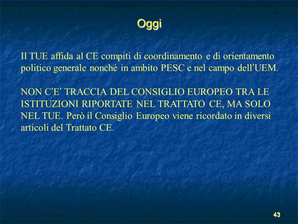 Oggi Il TUE affida al CE compiti di coordinamento e di orientamento politico generale nonché in ambito PESC e nel campo dell'UEM.