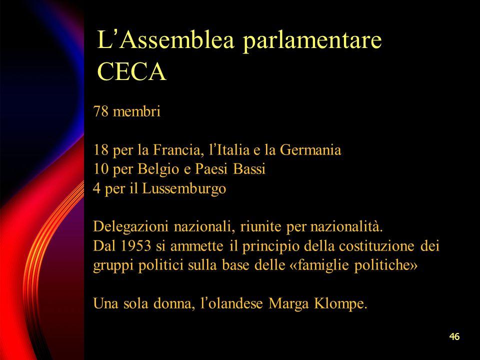 L'Assemblea parlamentare CECA