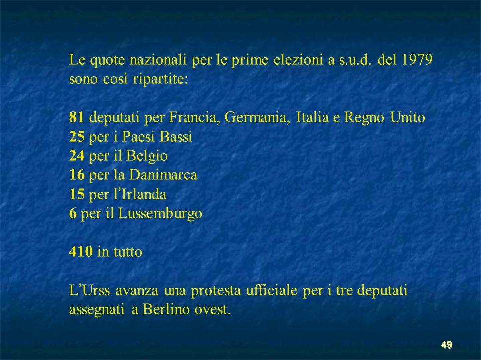 Le quote nazionali per le prime elezioni a s. u. d