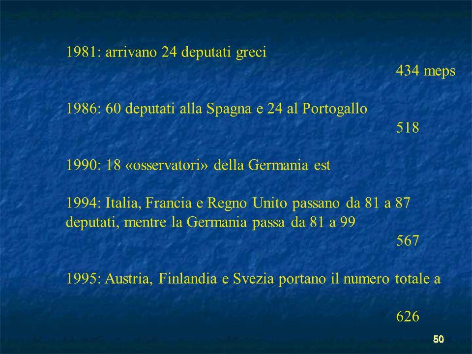 1981: arrivano 24 deputati greci