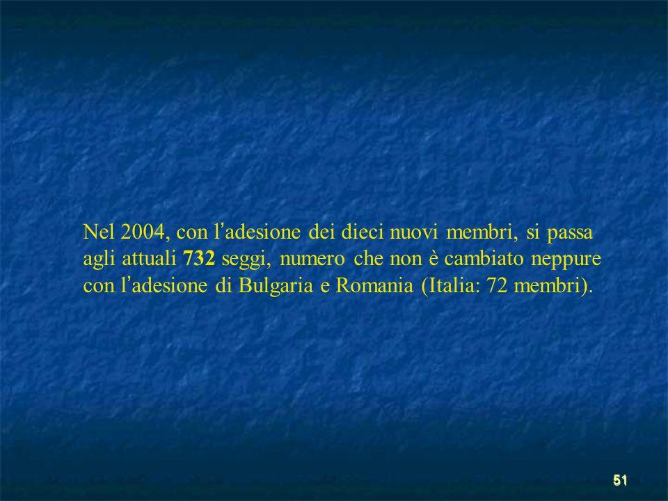 Nel 2004, con l'adesione dei dieci nuovi membri, si passa agli attuali 732 seggi, numero che non è cambiato neppure con l'adesione di Bulgaria e Romania (Italia: 72 membri).