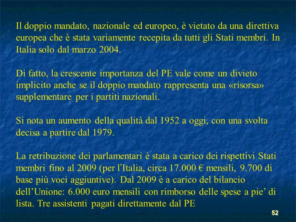 Il doppio mandato, nazionale ed europeo, è vietato da una direttiva europea che è stata variamente recepita da tutti gli Stati membri. In Italia solo dal marzo 2004.