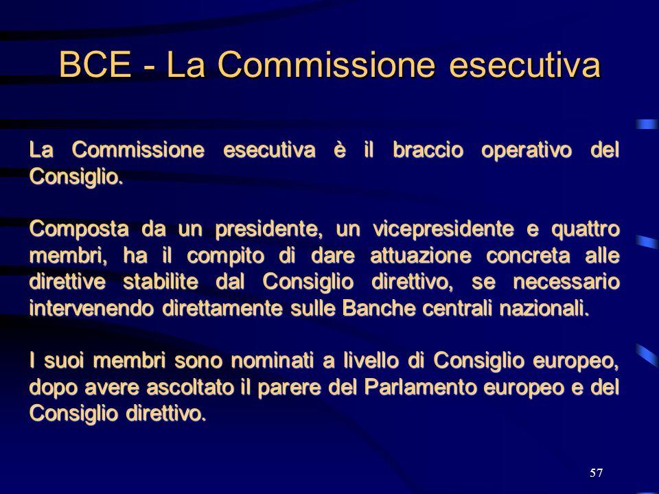 BCE - La Commissione esecutiva