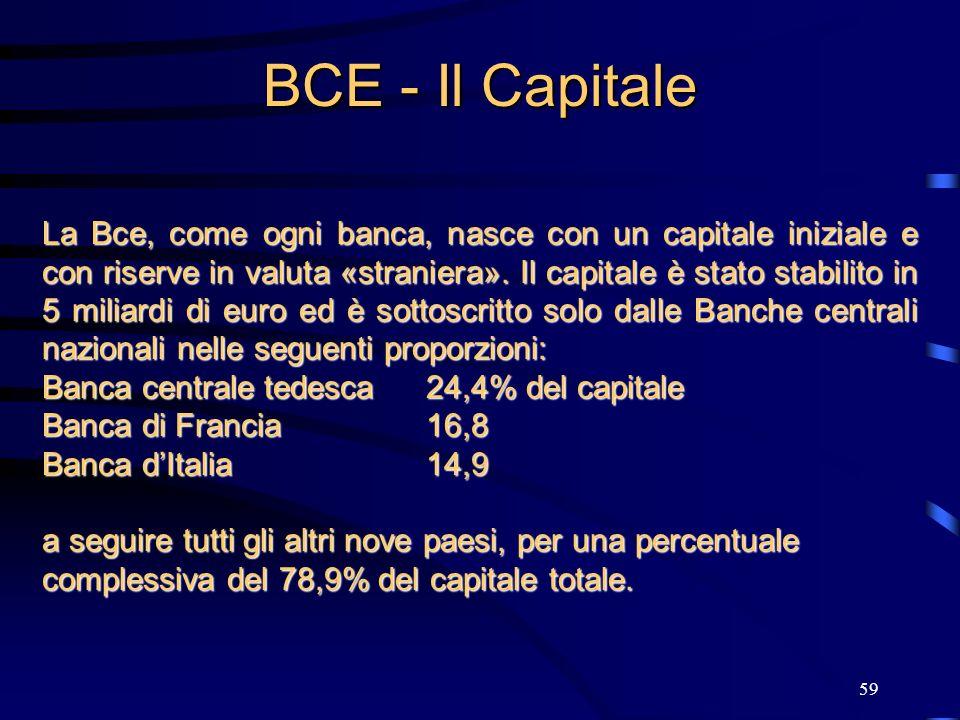 BCE - Il Capitale