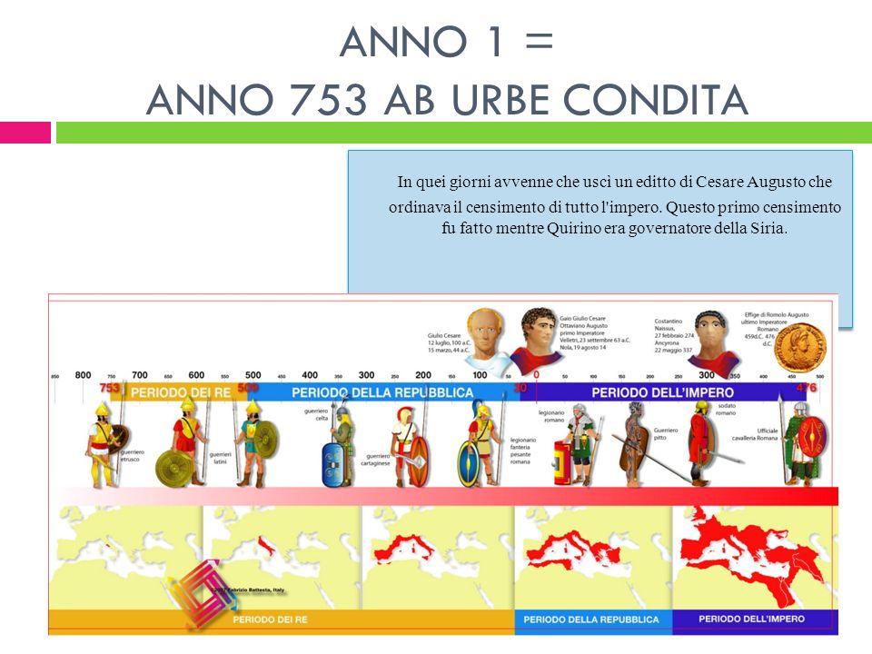 ANNO 1 = ANNO 753 AB URBE CONDITA