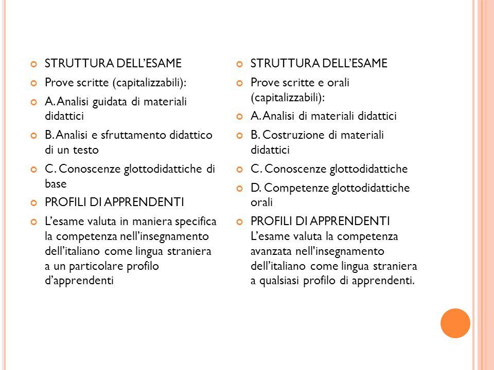 STRUTTURA DELL'ESAME Prove scritte (capitalizzabili): A. Analisi guidata di materiali didattici. B. Analisi e sfruttamento didattico di un testo.