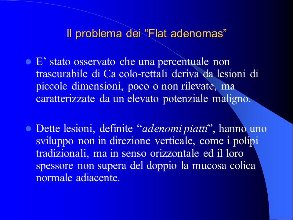 Il problema dei Flat adenomas