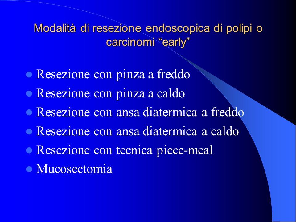 Modalità di resezione endoscopica di polipi o carcinomi early