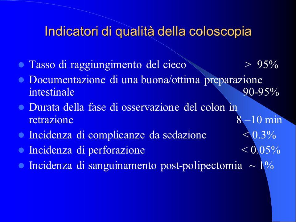 Indicatori di qualità della coloscopia