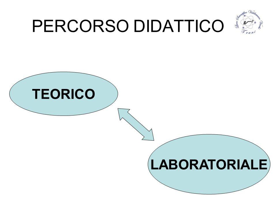 PERCORSO DIDATTICO TEORICO LABORATORIALE