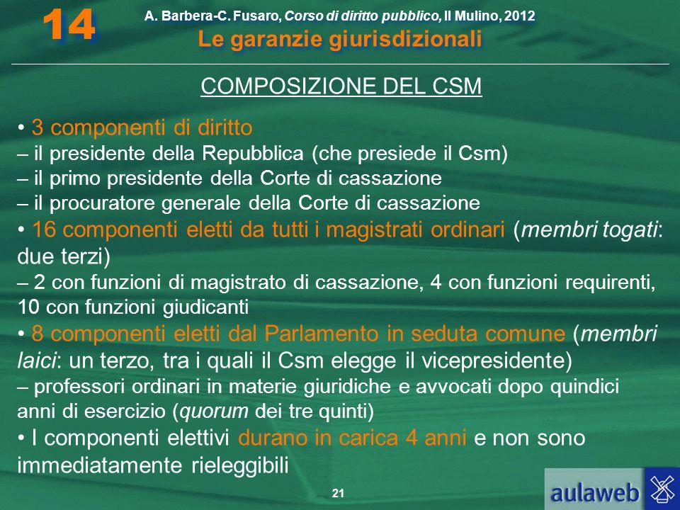 14 COMPOSIZIONE DEL CSM • 3 componenti di diritto