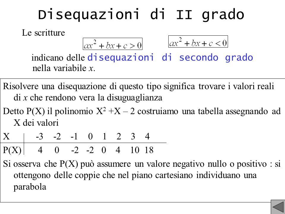 Disequazioni di II grado