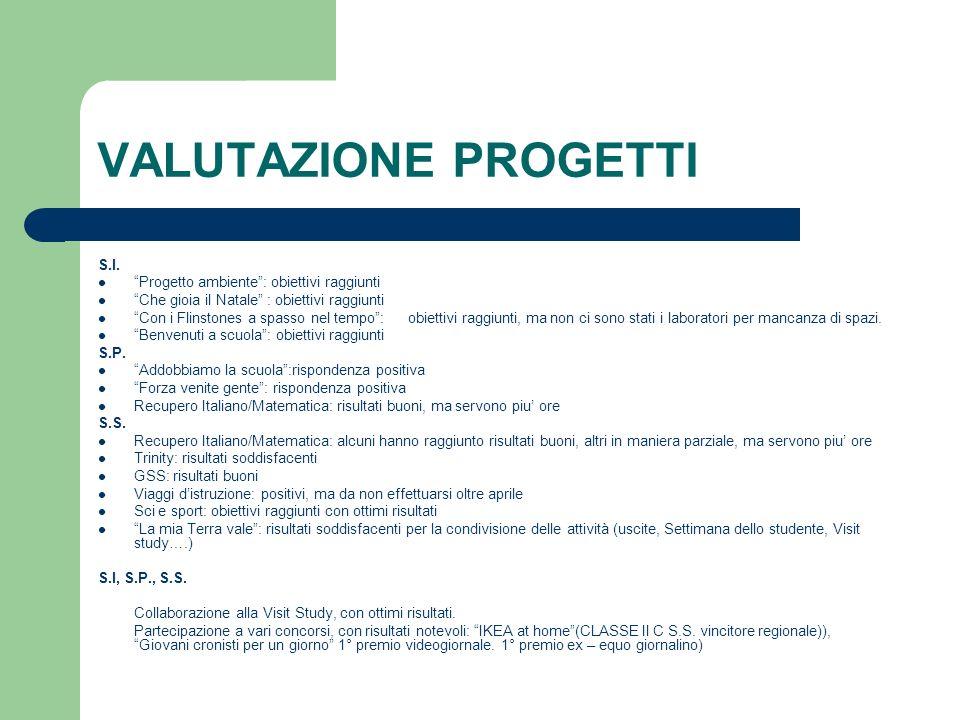 VALUTAZIONE PROGETTI S.I. Progetto ambiente : obiettivi raggiunti
