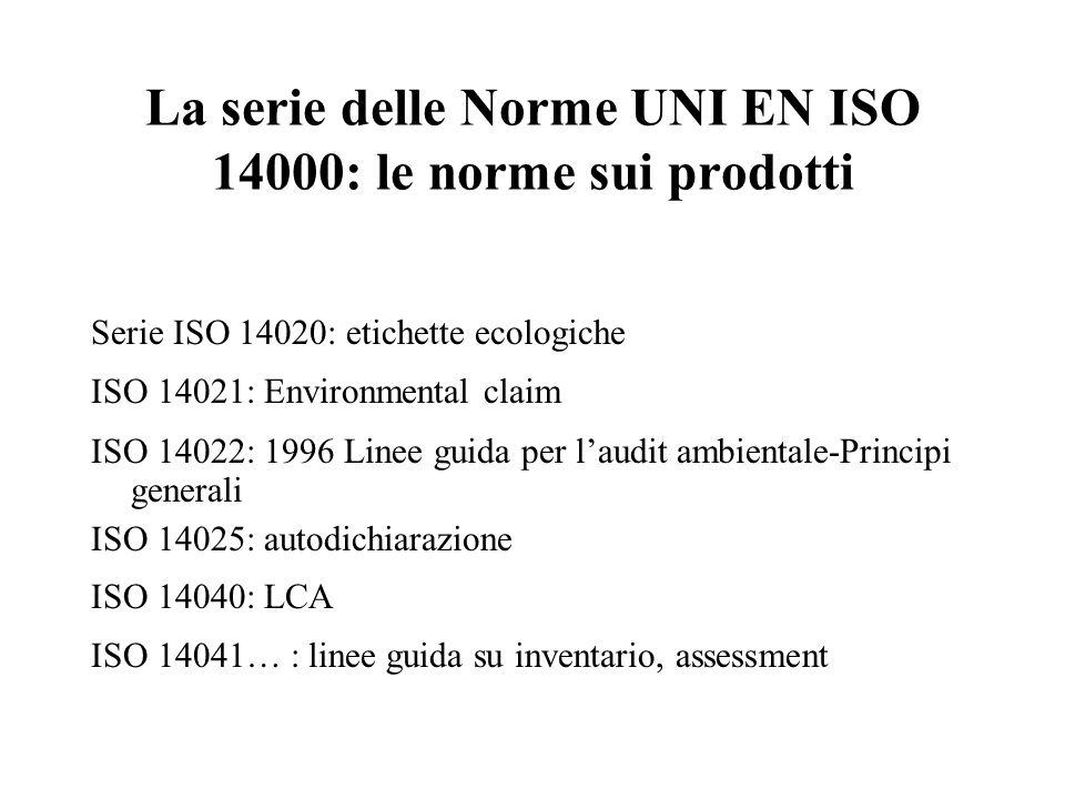 La serie delle Norme UNI EN ISO 14000: le norme sui prodotti