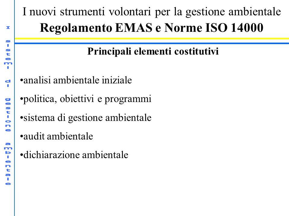 Regolamento EMAS e Norme ISO 14000 Principali elementi costitutivi